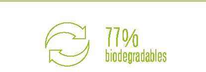 77% biodegradables